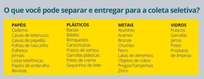 Arte: Assesom-PMCR Reportagem: Silvestre de Castro/Assecom/PMCR